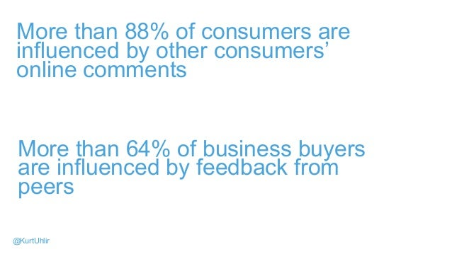 More than 88% of consumers are influenced by other consumers' online comments More than 64% of business buyers are influen...