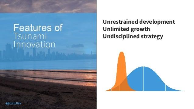 04 Features of Tsunami Innovation Unrestrained development Unlimited growth Undisciplined strategy @KurtUhlir