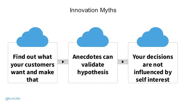 Innovation Myths Find out what your customers want and make that Anecdotes can validate hypothesis Your decisions are not ...