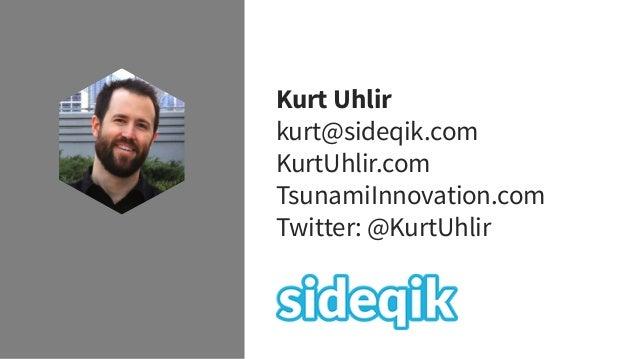 Kurt Uhlir kurt@sideqik.com KurtUhlir.com TsunamiInnovation.com Twitter: @KurtUhlir