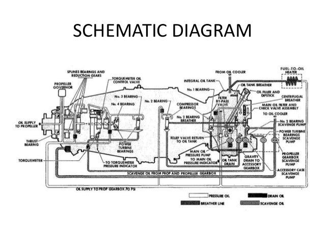 4 6 engine oil system diagram