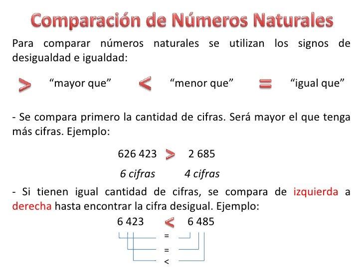 """Para comparar números naturales se utilizan los signos dedesigualdad e igualdad:       """"mayor que""""                 """"menor ..."""