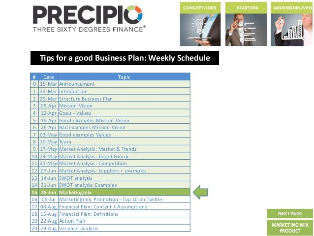 Tips for a good Business Plan: Weekly Schedule NEXT PAGE MARKETING MIX PRODUCT # Date Topic 0 15-Mar Announcement 1 22-Mar...