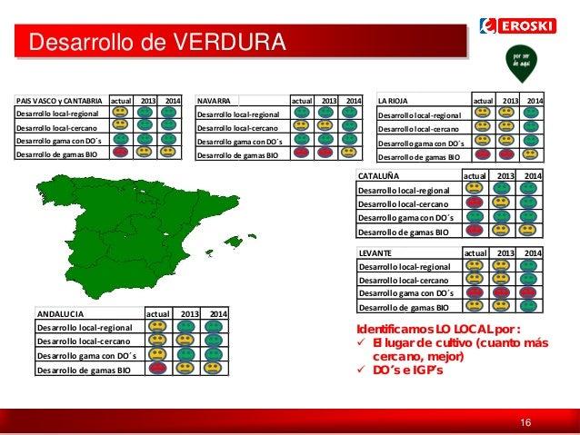 Desarrollo de VERDURA PAIS VASCO y CANTABRIA  actual  2013  2014  NAVARRA  actual  2013  2014  actual  LA RIOJA  Desarroll...