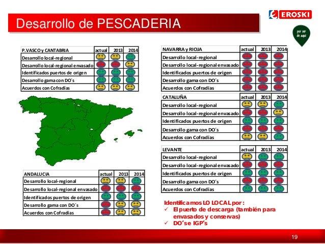 Desarrollo de PESCADERIA P.VASCO y CANTABRIA  actual  2013  2014  NAVARRA y RIOJA  Desarrollo local-regional  2013  2014  ...