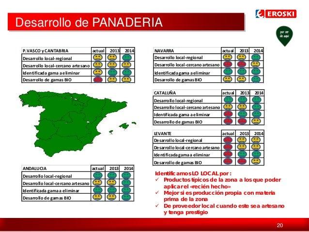 Desarrollo de PANADERIA Desarrollo local-regional  NAVARRA Desarrollo local-regional  Desarrollo local-cercano artesano  D...