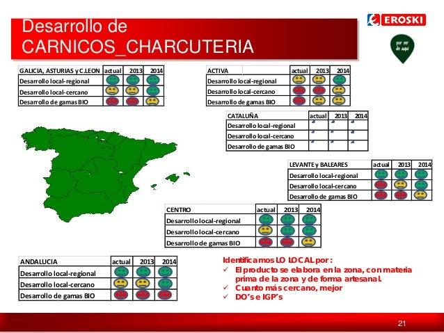 Desarrollo de CARNICOS_CHARCUTERIA GALICIA, ASTURIAS y C.LEON actual  2013  ACTIVA  2014  actual  Desarrollo local-regiona...