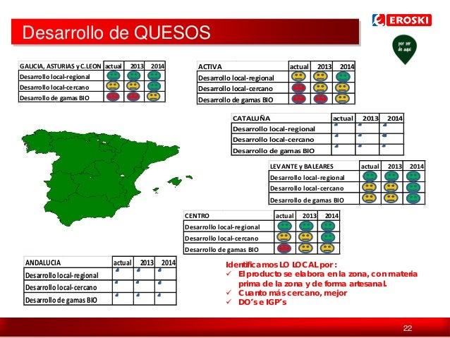 Desarrollo de QUESOS GALICIA, ASTURIAS y C.LEON actual  2013  2014  Desarrollo local-regional  ACTIVA  actual  2013  2014 ...