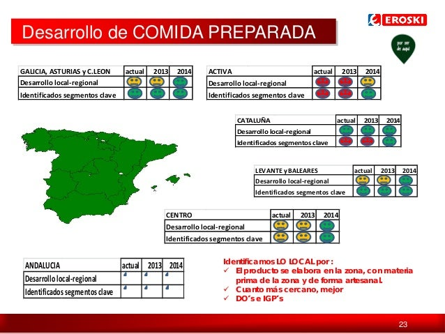 Desarrollo de COMIDA PREPARADA GALICIA, ASTURIAS y C.LEON Desarrollo local-regional  actual  2013  2014  ACTIVA  actual  2...