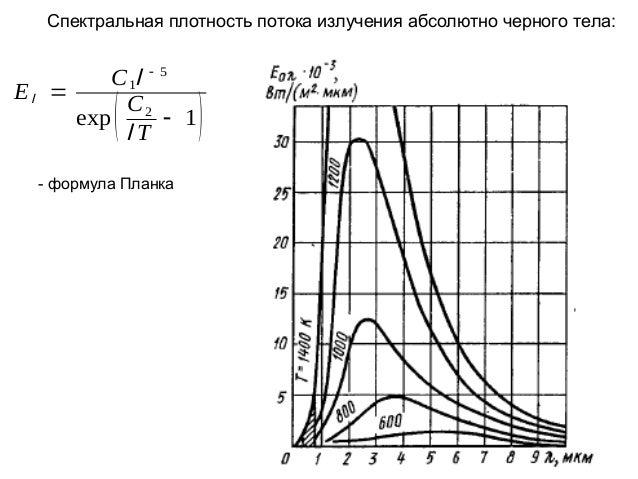 Спектральная плотность потока излучения абсолютно черного тела:  C 1l - 5 El = C2 exp - 1 lT  (  - формула Планка  )