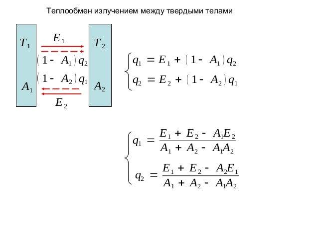 Теплообмен излучением между твердыми телами  T1  E1  T2  q1 = E 1 + ( 1 - A1 ) q2  ( 1 - A1 ) q2  A1  ( 1 - A2 ) q1  A2  q...