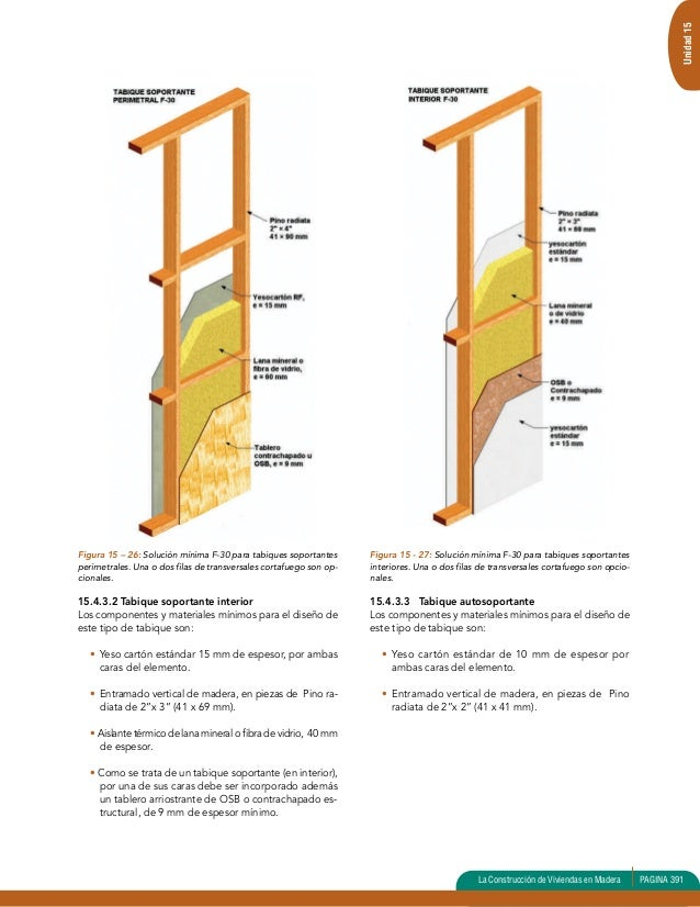Construccion de caba as de madera 15 31 - Tabiques de madera ...