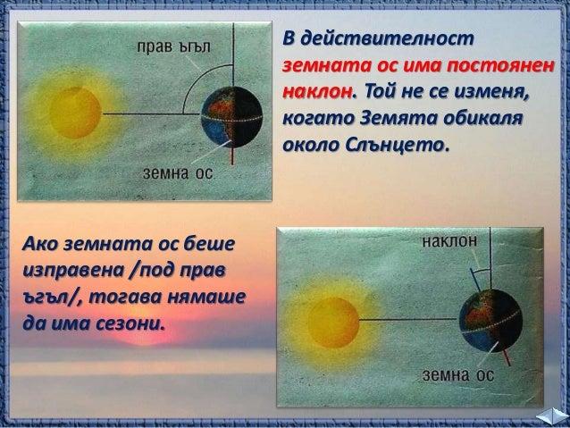 Когато оста е наклонена в посока към Слънцето,  Северното полукълбо получава повече светлина  отколкото Южното и там е лят...