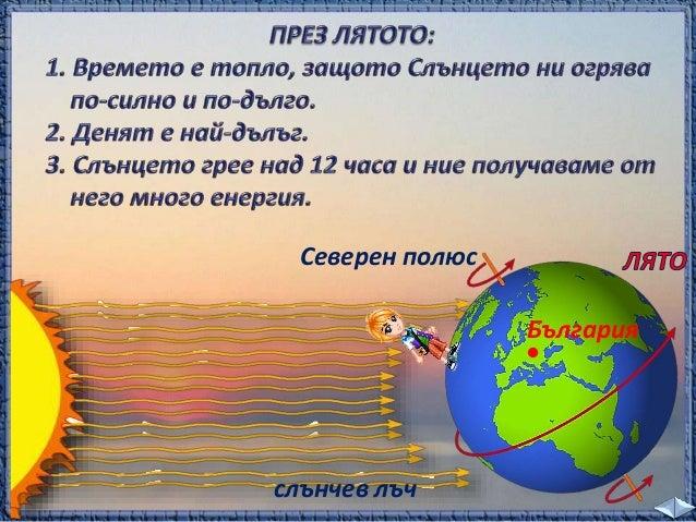 През зимата към Слънцето е наклонен Южният  полюс. Тогава нашата страна се огрява по-слабо  от Слънцето, защото върху нея ...
