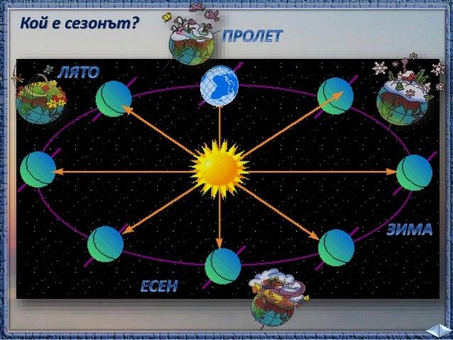 2008 година е била високосна. Следващите три  високосни години са: _2_0_1_2 г_.,_ 2_0_1_6_ г_._, _2_0_2_0_ _г. _  През вис...