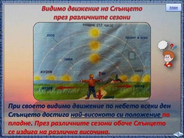 5. Кое е вярно? У нас е лято, когато към Слънцето е  наклонен:  Южният полюс Северният полюс  6. Посочете причините, порад...