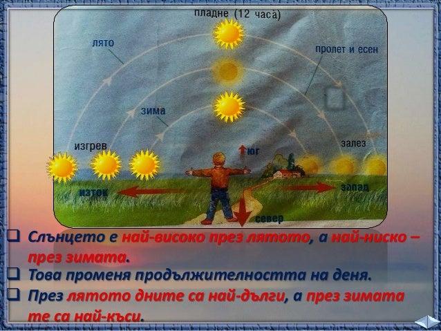 7. Допълни изреченията. През кой сезон…  а/ Слънцето ни огрява най-слабо през _________.  зимата  б/ Слънцето ни огрява на...