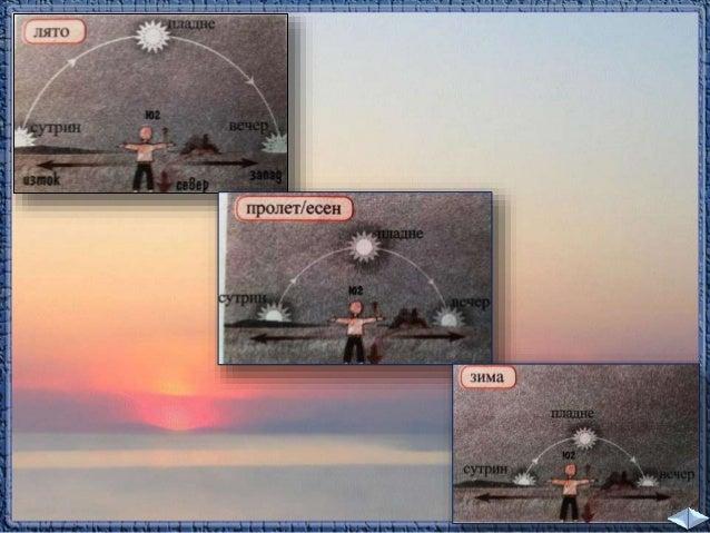 Коя от схемите показва правилно положението  на земната ос, когато в България е лято?  схема 1 схема 2 схема 3