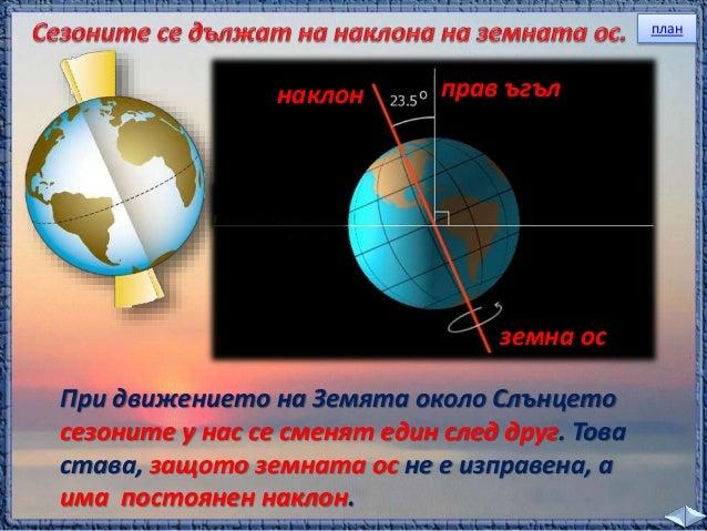 Северен полюс  слънчев лъч