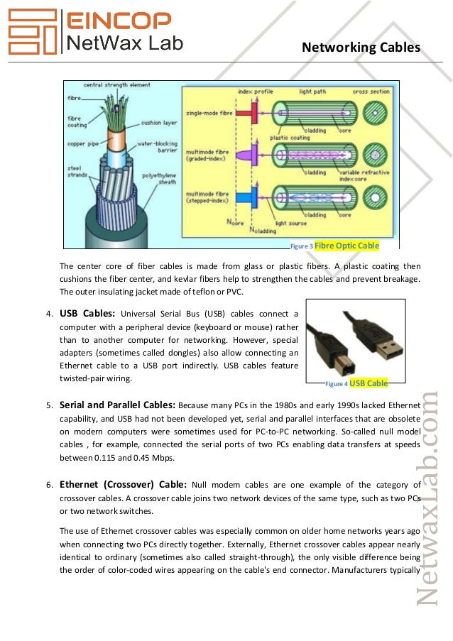 Outstanding Pair Wire Colors Crest - Electrical and Wiring Diagram ...