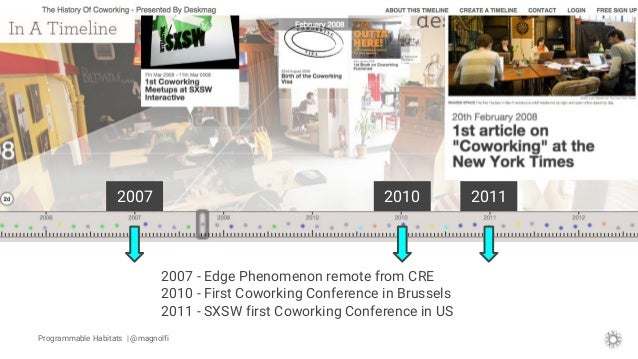 An evolution of coworking models and influences - by Jennifer Magnolfi Slide 3