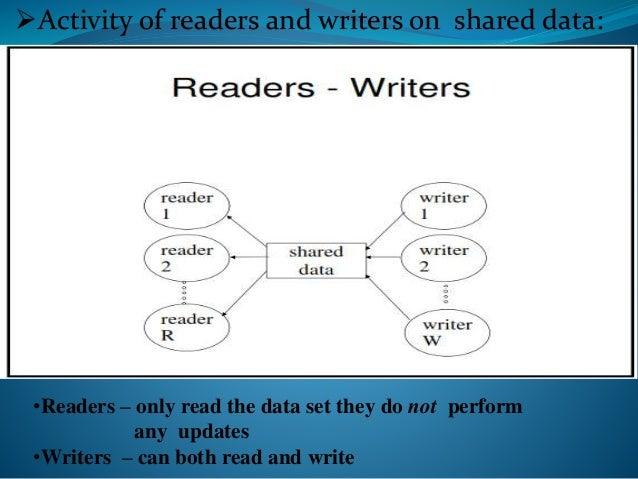 https://image.slidesharecdn.com/15-160405100812/95/readers-writers-problem-of-ipcoperating-system-3-638.jpg?cb\u003d1459850974