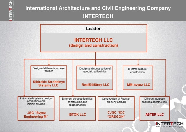 InterTech is a leading construction company in St  Petersburg Russia