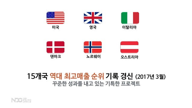 15개국 역대 최고매출 순위 기록 경신 (2017년 3월) 꾸준한 성과를 내고 있는 기특한 프로젝트 미국 영국 이탈리아 덴마크 오스트리아노르웨이