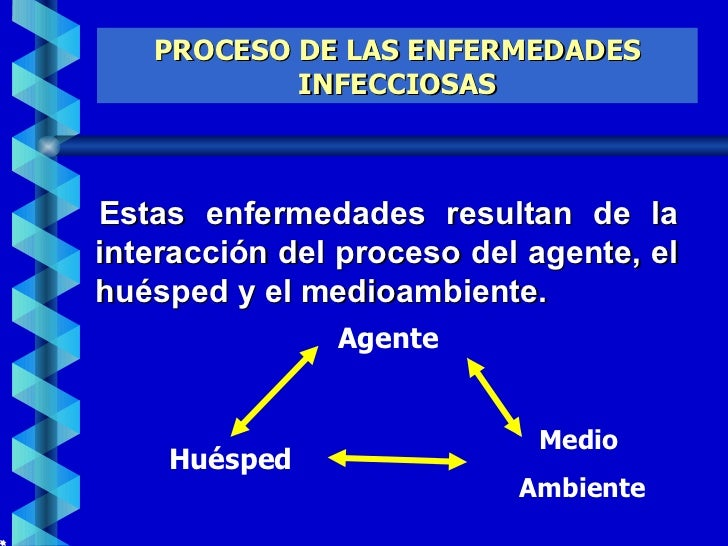 INTERACCION HUESPED PATOGENO PDF