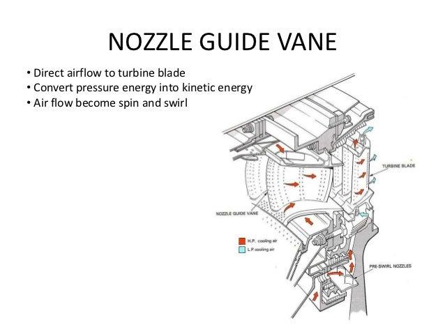 EASA Part 66 Module 15.6 : Turbine