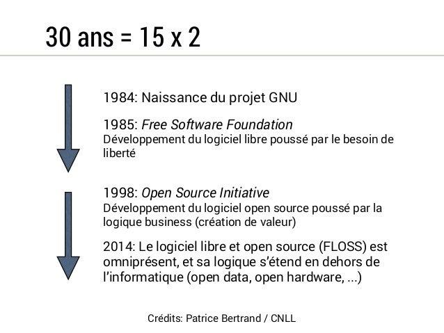 30 ans = 15 x 2  1984: Naissance du projet GNU  1985: Free Software Foundation  Développement du logiciel libre poussé par...