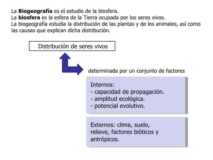 La Biogeografía es el estudio de la biosfera.La biosfera es la esfera de la Tierra ocupada por los seres vivos.La biogeogr...