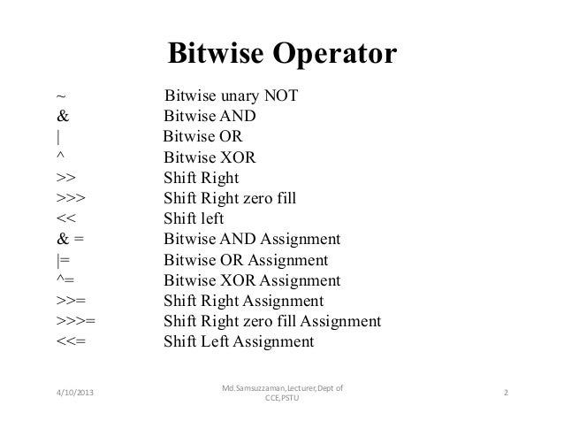 Bitwise Right Shift Operator around f