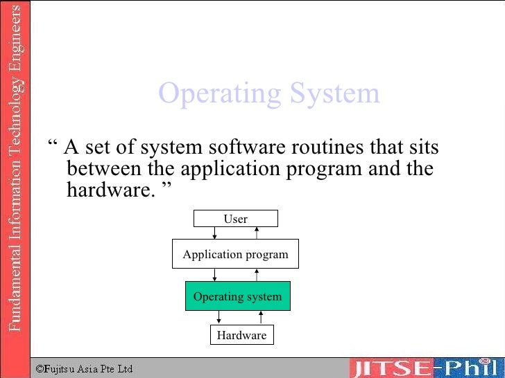 15 Computer Systems Basic Software 1