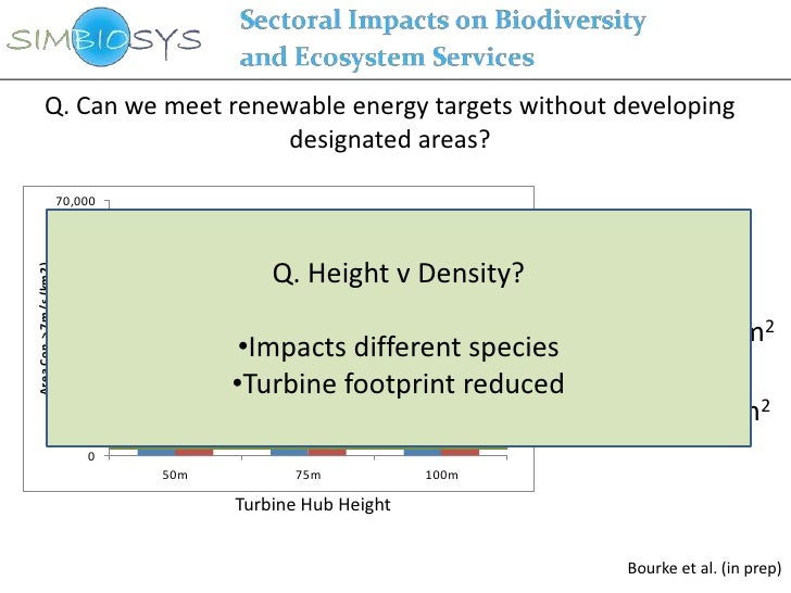 the challenges and problems in the development of wind turbines