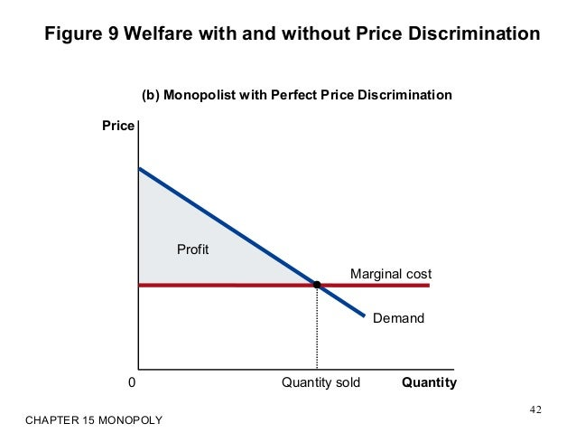 perfect price discrimination monopoly