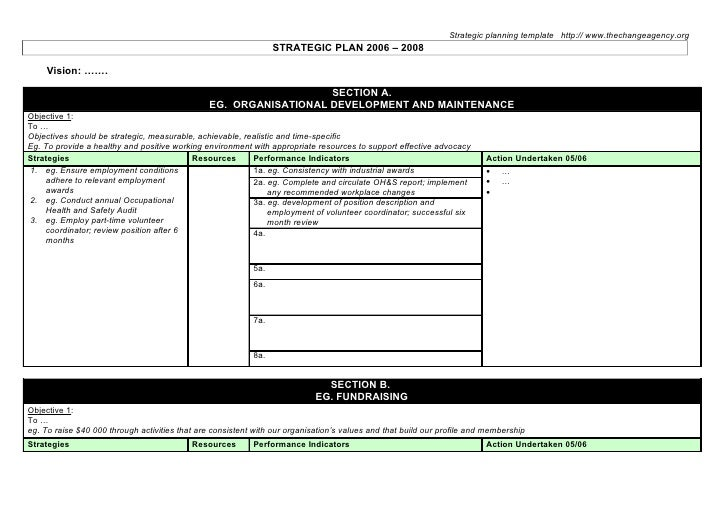 Strategic Planning Template Http:// Www.thechangeagency.org .