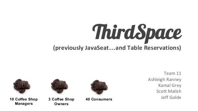 ThirdSpace (previously JavaSeat…and Table Reservations)  10 Coffee Shop Managers  3 Coffee Shop Owners  40 Consumers  Team...