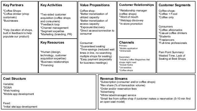 15-team11-day5-3-638 Sales Performance Plan Examples on free marketing, representative selection, representative territory,