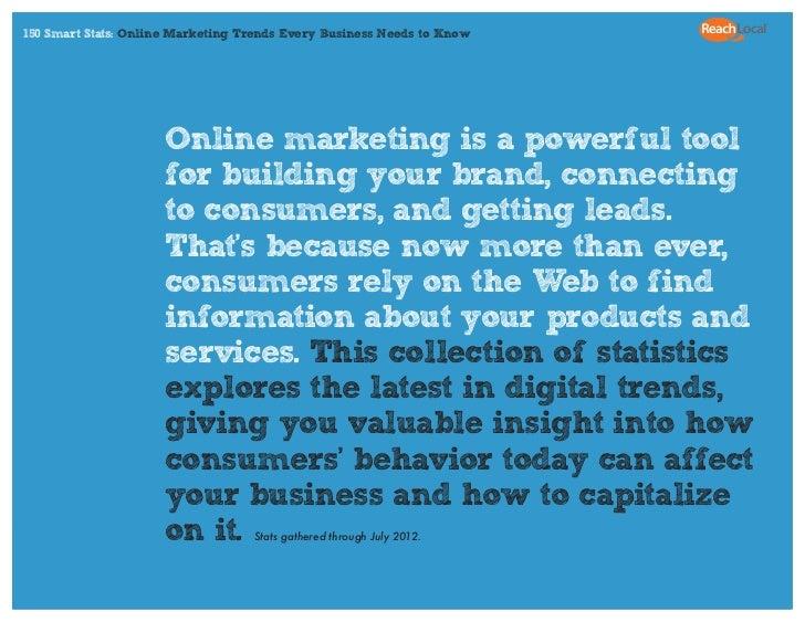 150 Smart Stats about Online Marketing Slide 2