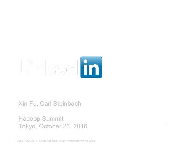Xin Fu, Carl Steinbach Hadoop Summit Tokyo, October 26, 2016 Path to 400M* Members: LinkedIn's Data Powered Journey * As o...