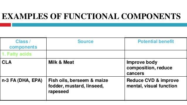 Food as Medicine Slide 3