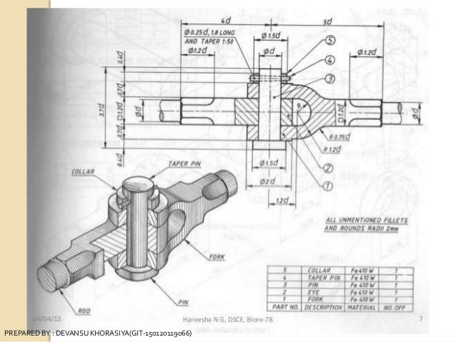 Knuckle Joint Pdf