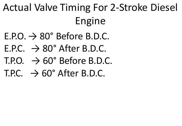 Valve Timing Diagram 2161902 Ice