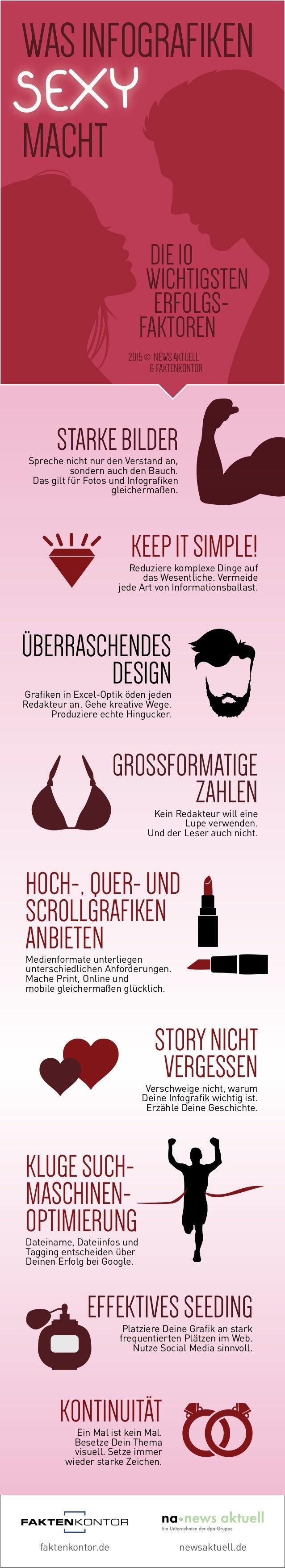 faktenkontor.de newsaktuell.de GroSSformatige ZahlenKein Redakteur will eine Lupe verwenden. Und der Leser auch nicht. Hoc...