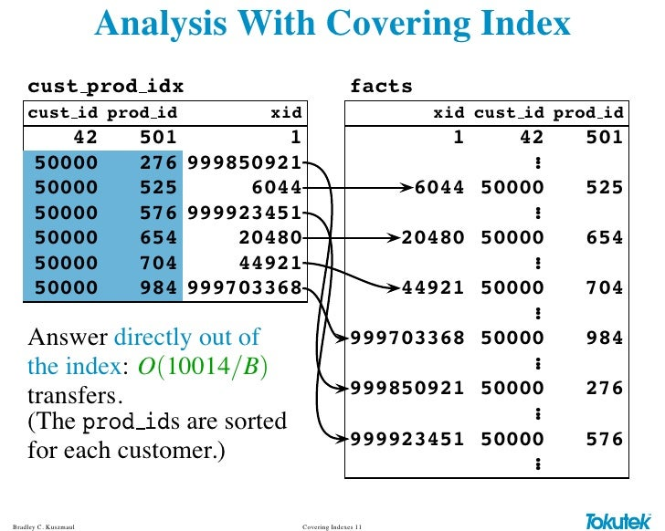 Covering Indexes Ordersof Magnitude Improvements slideshare - 웹