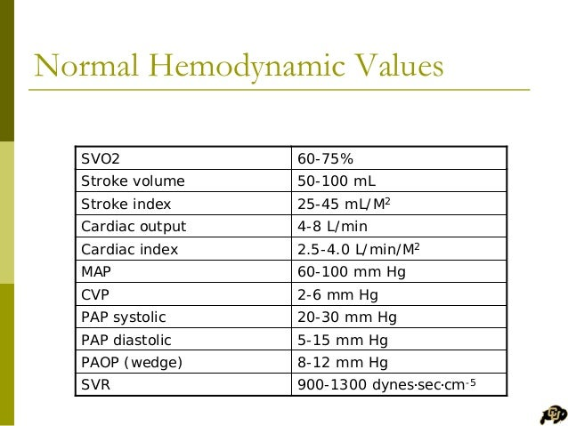 Normal Cvp Number: Hemodynamic Monitoring In ICU – Billy Knight
