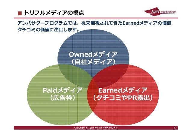 2016/6/9 21 トリプルメディアの視点 アンバサダープログラムでは、従来無視されてきたEarnedメディアの価値 クチコミの価値に注目します。 Ownedメディア (自社メディア) Paidメディア (広告枠) Earnedメディア (...