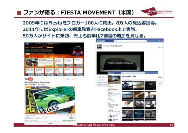 2016/6/9 53 ファンが語る︓FIESTA MOVEMENT(米国) 2009年にはFiestaをブロガー100人に貸出。8万⼈の⾒込客獲得。 2011年にはExplorerの新⾞発表をFacebook上で実施。 50万⼈がサイトに来訪...