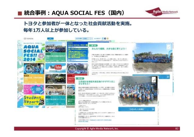 2016/6/9 82 統合事例︓AQUA SOCIAL FES(国内) トヨタと参加者が一体となった社会貢献活動を実施。 毎年1万人以上が参加している。 Copyright © Agile Media Network, Inc. 82